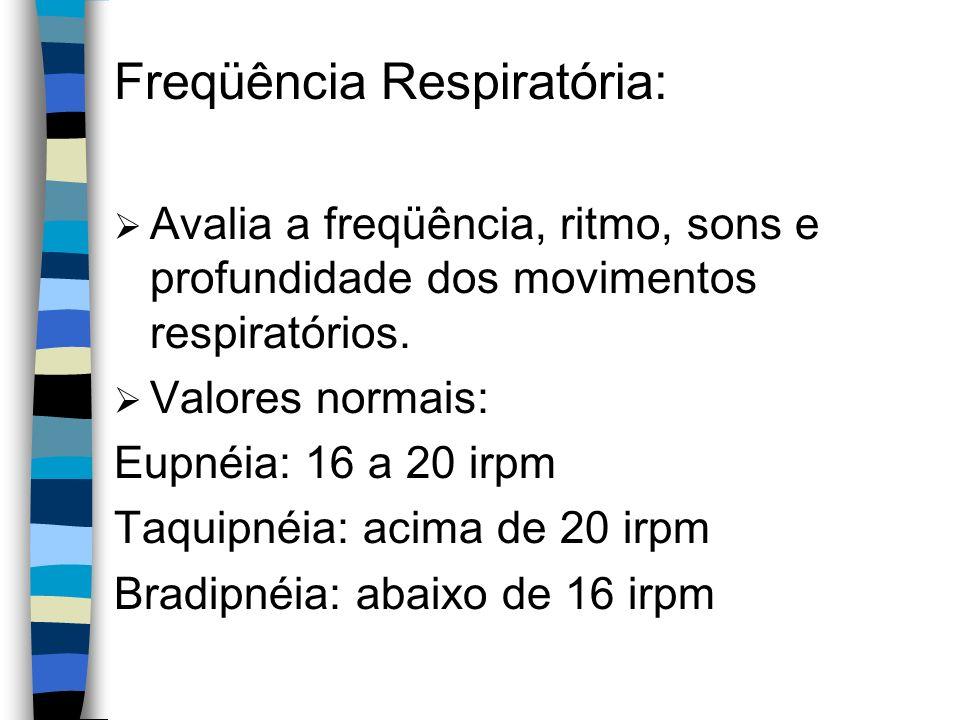 Freqüência Respiratória: