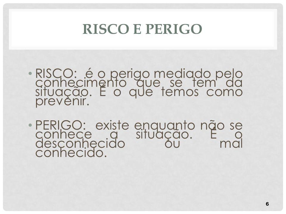 RISCO e PERIGO RISCO: é o perigo mediado pelo conhecimento que se tem da situação. É o que temos como prevenir.