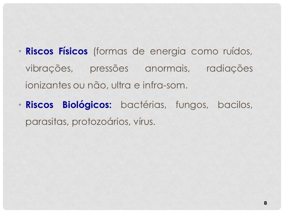 Riscos Físicos (formas de energia como ruídos, vibrações, pressões anormais, radiações ionizantes ou não, ultra e infra-som.