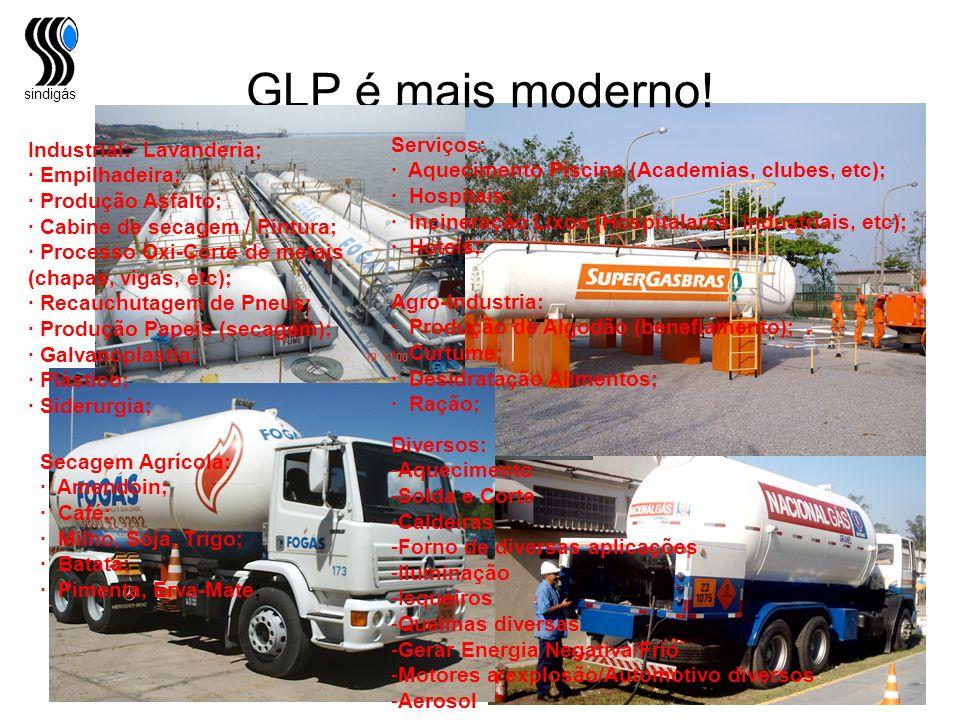 GLP é mais moderno! Serviços: Industrial:· Lavanderia;
