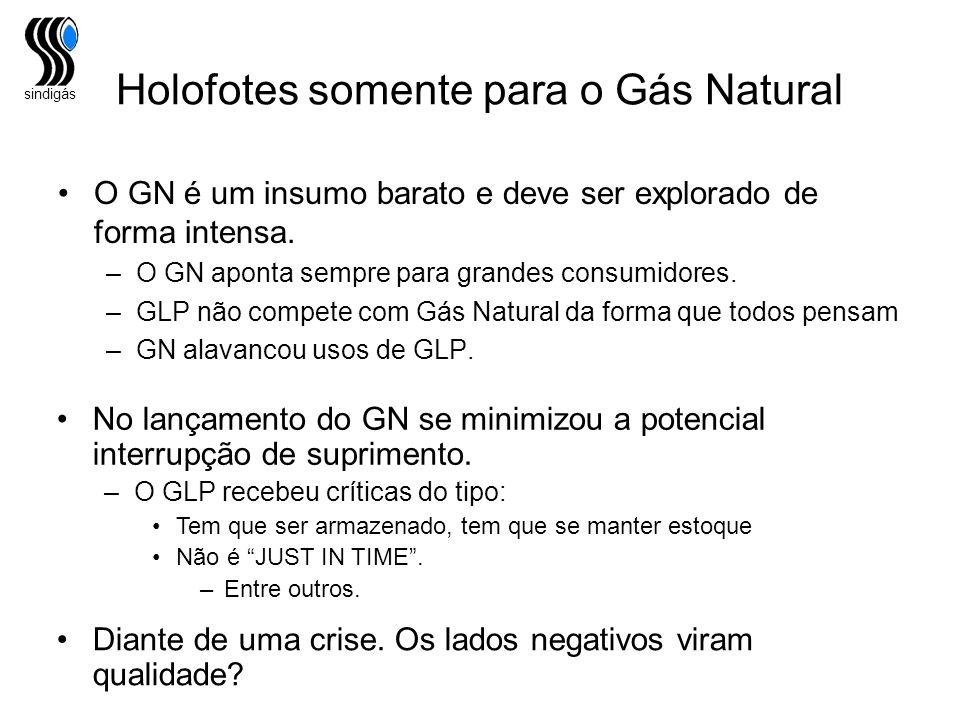Holofotes somente para o Gás Natural