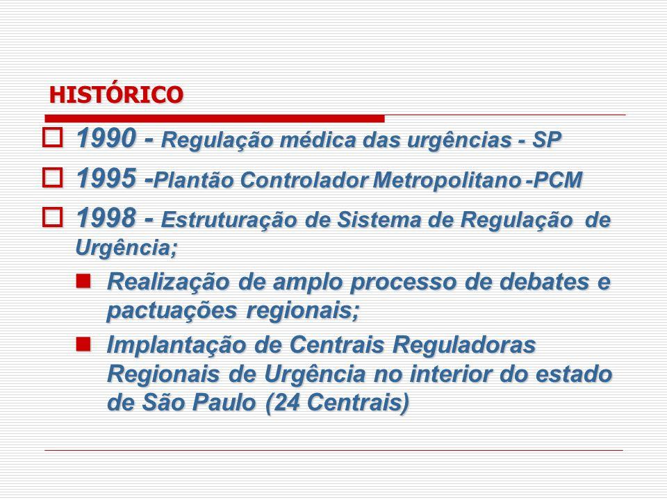 1990 - Regulação médica das urgências - SP