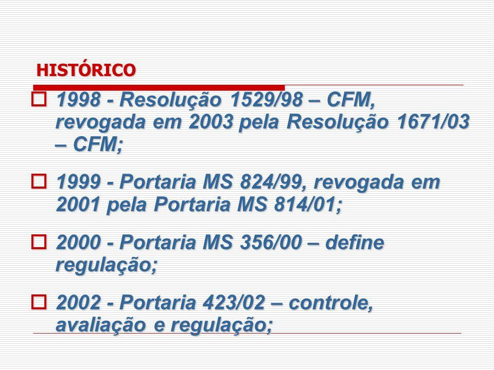1999 - Portaria MS 824/99, revogada em 2001 pela Portaria MS 814/01;