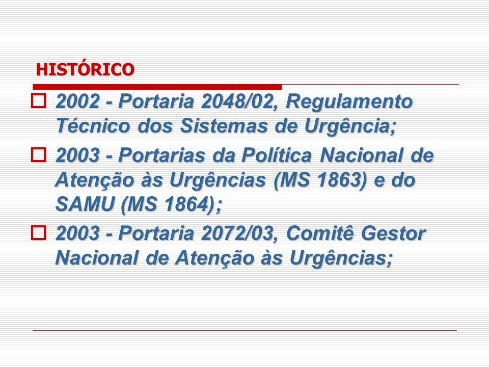 2002 - Portaria 2048/02, Regulamento Técnico dos Sistemas de Urgência;