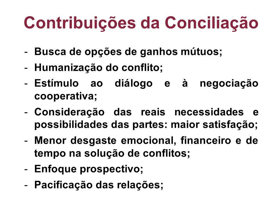 Contribuições da Conciliação