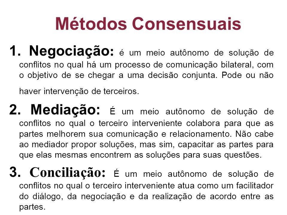 Métodos Consensuais