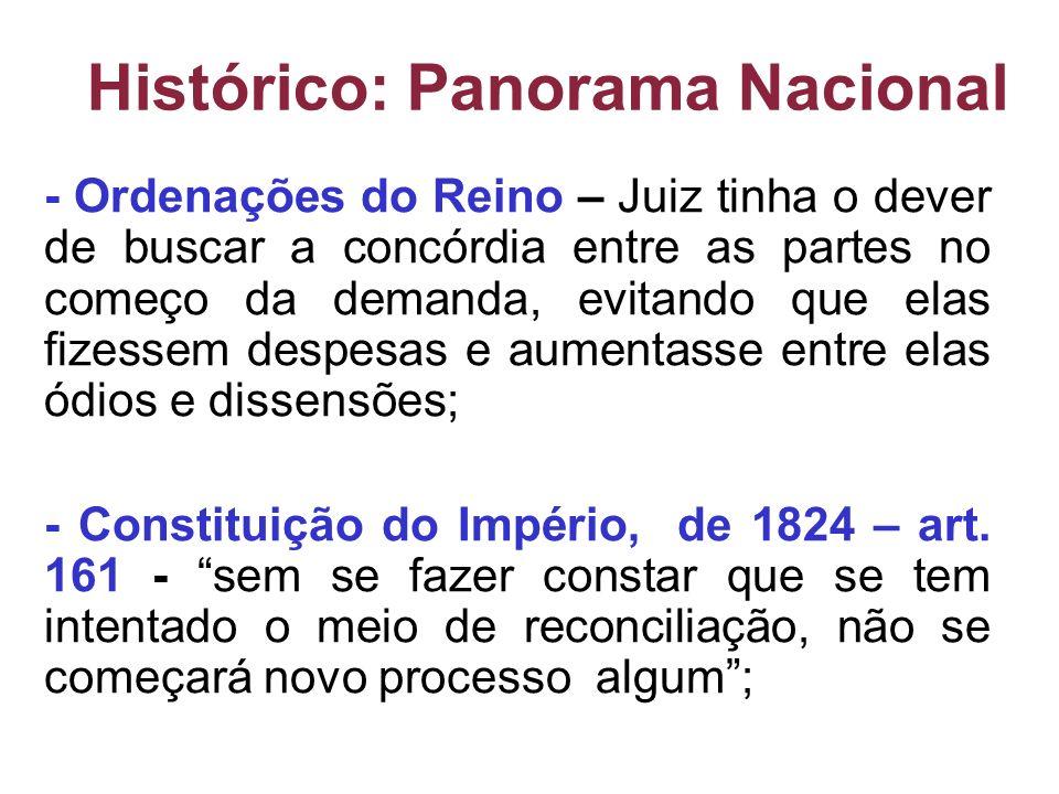 Histórico: Panorama Nacional
