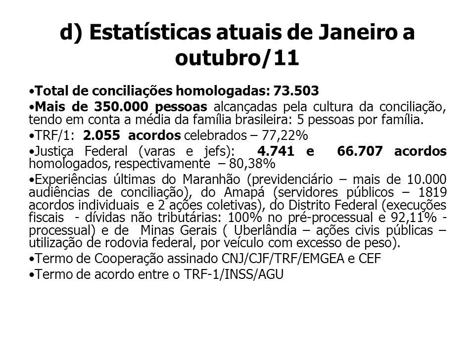 d) Estatísticas atuais de Janeiro a outubro/11