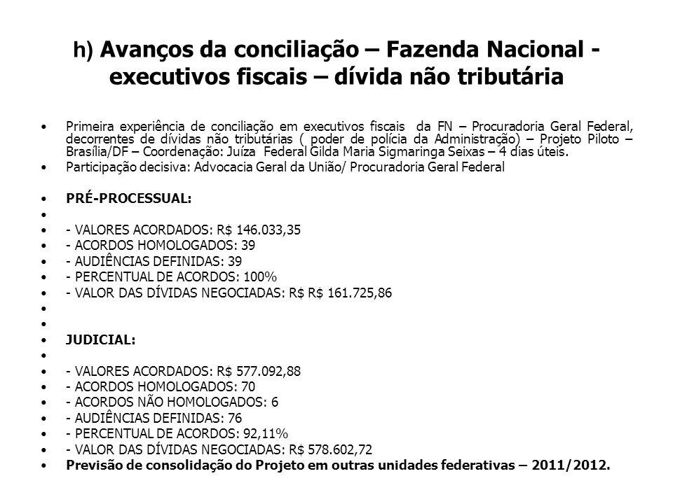 h) Avanços da conciliação – Fazenda Nacional - executivos fiscais – dívida não tributária