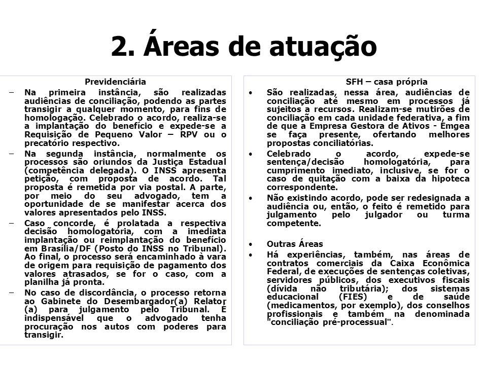 2. Áreas de atuação Previdenciária