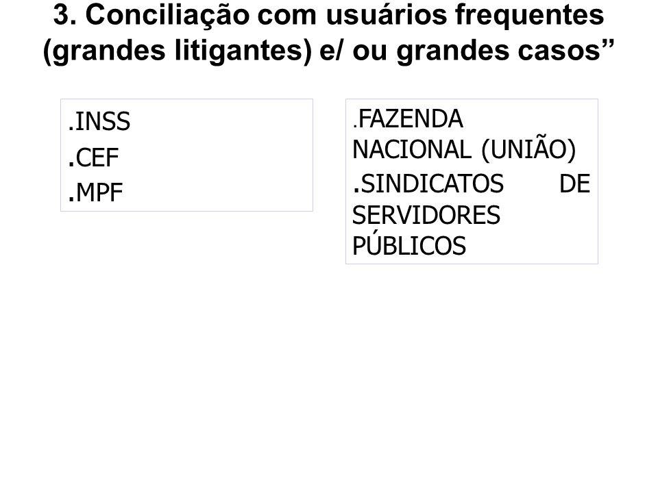 .SINDICATOS DE SERVIDORES PÚBLICOS