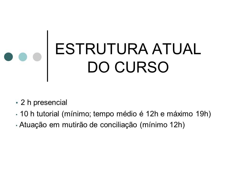 ESTRUTURA ATUAL DO CURSO
