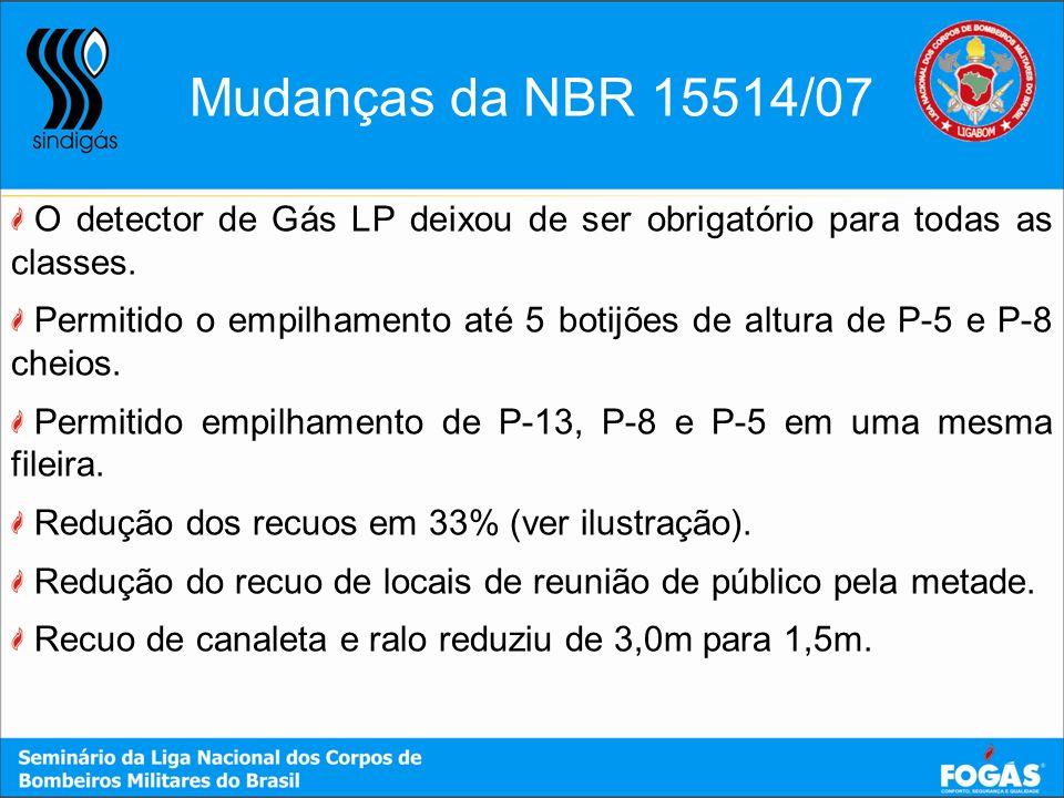 Mudanças da NBR 15514/07 O detector de Gás LP deixou de ser obrigatório para todas as classes.