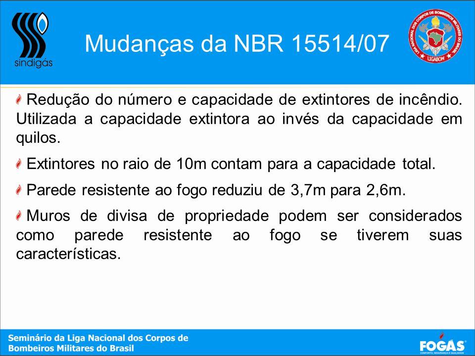 Mudanças da NBR 15514/07 Redução do número e capacidade de extintores de incêndio. Utilizada a capacidade extintora ao invés da capacidade em quilos.