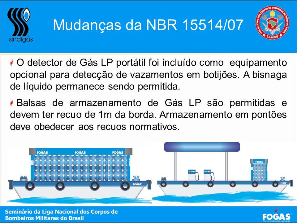 Mudanças da NBR 15514/07
