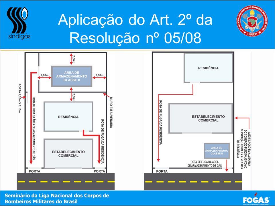 Aplicação do Art. 2º da Resolução nº 05/08