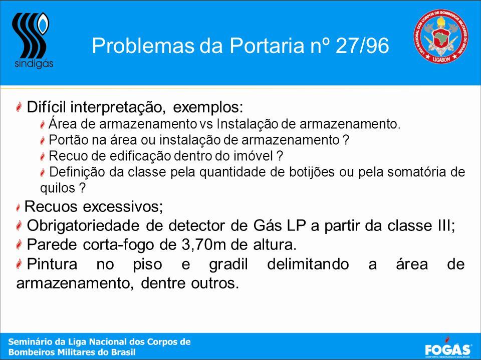 Problemas da Portaria nº 27/96