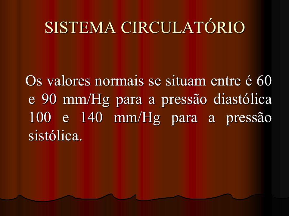 SISTEMA CIRCULATÓRIO Os valores normais se situam entre é 60 e 90 mm/Hg para a pressão diastólica 100 e 140 mm/Hg para a pressão sistólica.