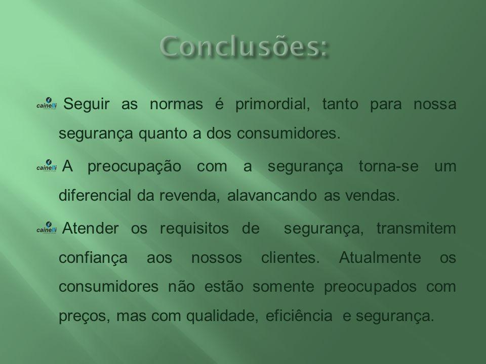 Conclusões: Seguir as normas é primordial, tanto para nossa segurança quanto a dos consumidores.