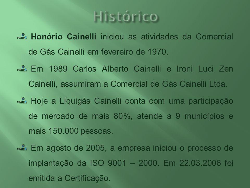 Histórico Honório Cainelli iniciou as atividades da Comercial de Gás Cainelli em fevereiro de 1970.