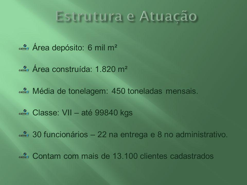Estrutura e Atuação Área depósito: 6 mil m² Área construída: 1.820 m²