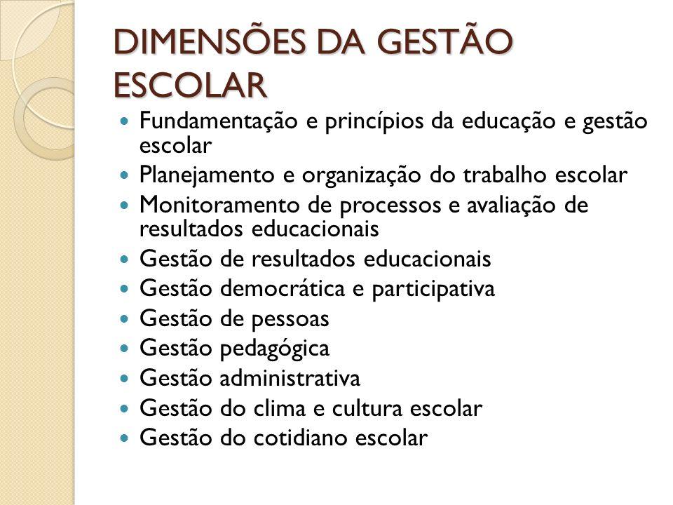 DIMENSÕES DA GESTÃO ESCOLAR