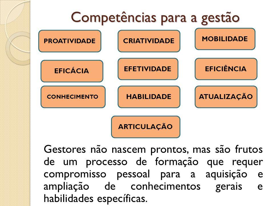 Competências para a gestão
