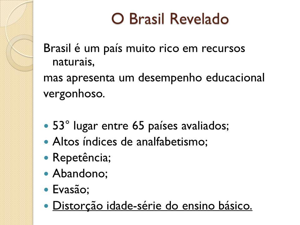 O Brasil Revelado Brasil é um país muito rico em recursos naturais,