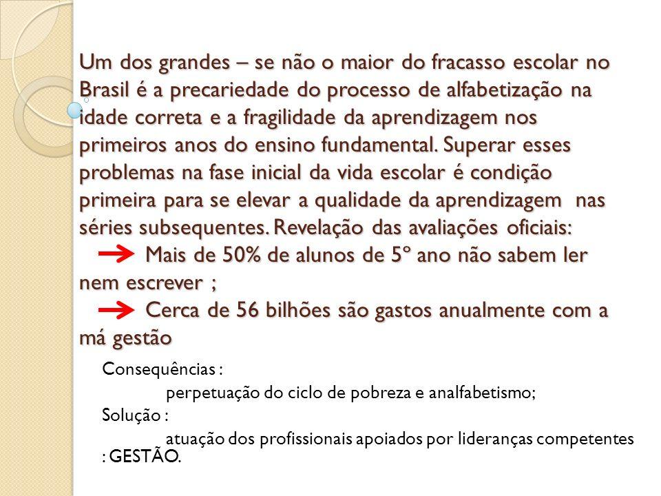 Um dos grandes – se não o maior do fracasso escolar no Brasil é a precariedade do processo de alfabetização na idade correta e a fragilidade da aprendizagem nos primeiros anos do ensino fundamental. Superar esses problemas na fase inicial da vida escolar é condição primeira para se elevar a qualidade da aprendizagem nas séries subsequentes. Revelação das avaliações oficiais: Mais de 50% de alunos de 5º ano não sabem ler nem escrever ; Cerca de 56 bilhões são gastos anualmente com a má gestão