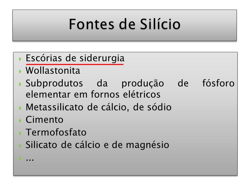 Fontes de Silício Escórias de siderurgia Wollastonita