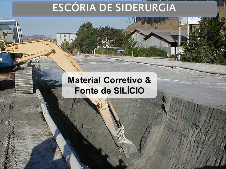 ESCÓRIA DE SIDERURGIA Material Corretivo & Fonte de SILÍCIO