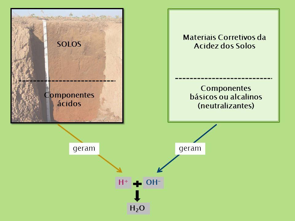 Materiais Corretivos da Acidez dos Solos