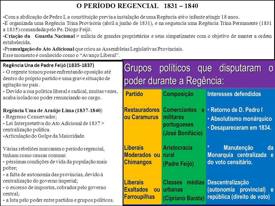 O PERÍODO REGENCIAL 1831 – 1840 Com a abdicação de Pedro I, a constituição previa a instalação de uma Regência até o infante atingir 18 anos.