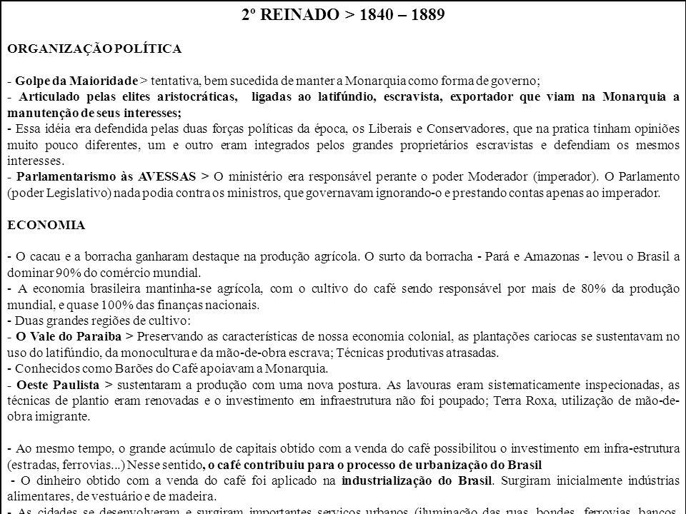 2º REINADO > 1840 – 1889 ORGANIZAÇÃO POLÍTICA