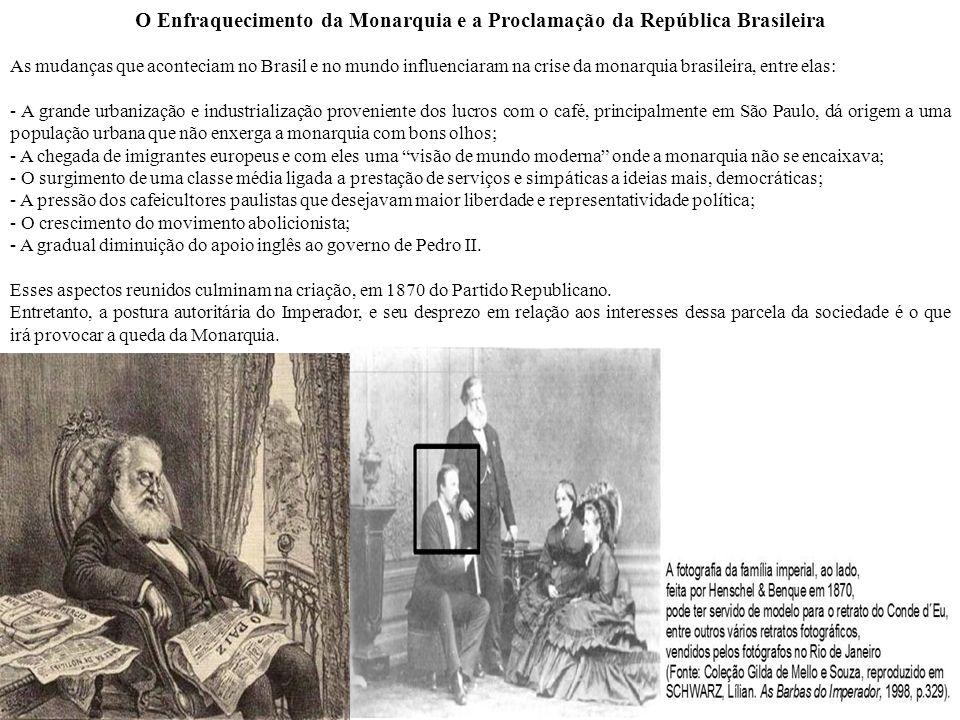 O Enfraquecimento da Monarquia e a Proclamação da República Brasileira