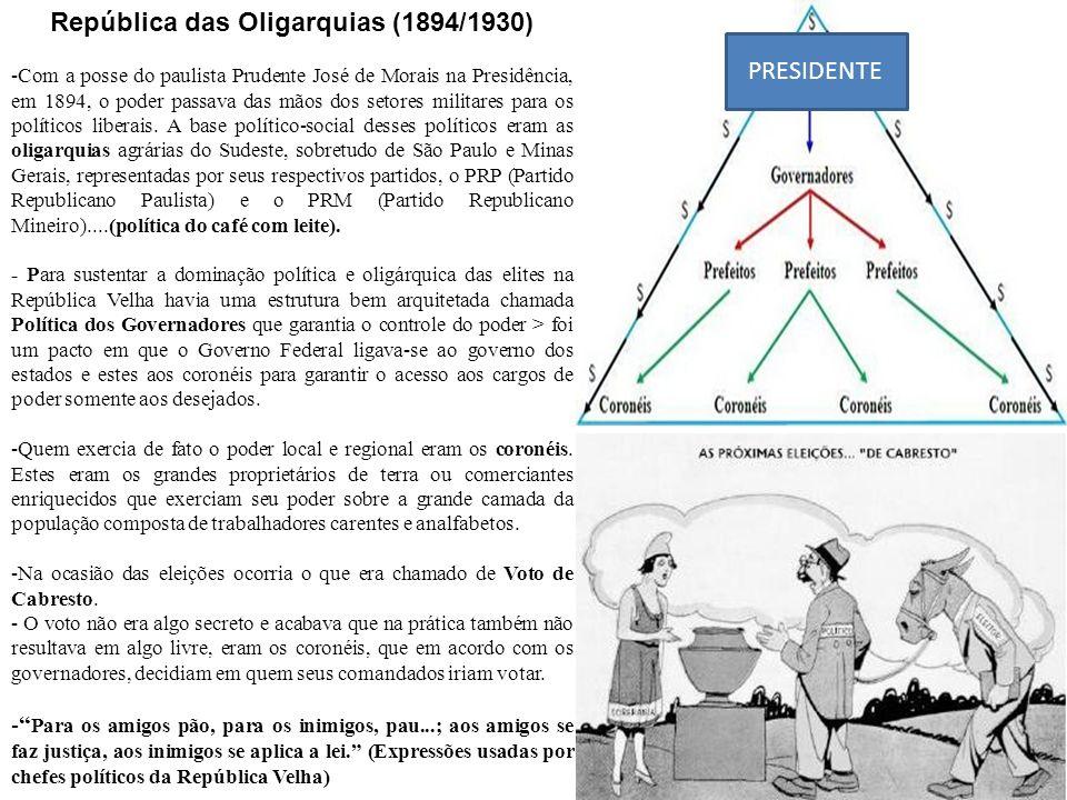 República das Oligarquias (1894/1930)