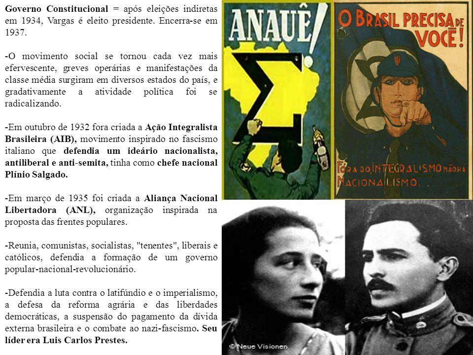 Governo Constitucional = após eleições indiretas em 1934, Vargas é eleito presidente. Encerra-se em 1937.