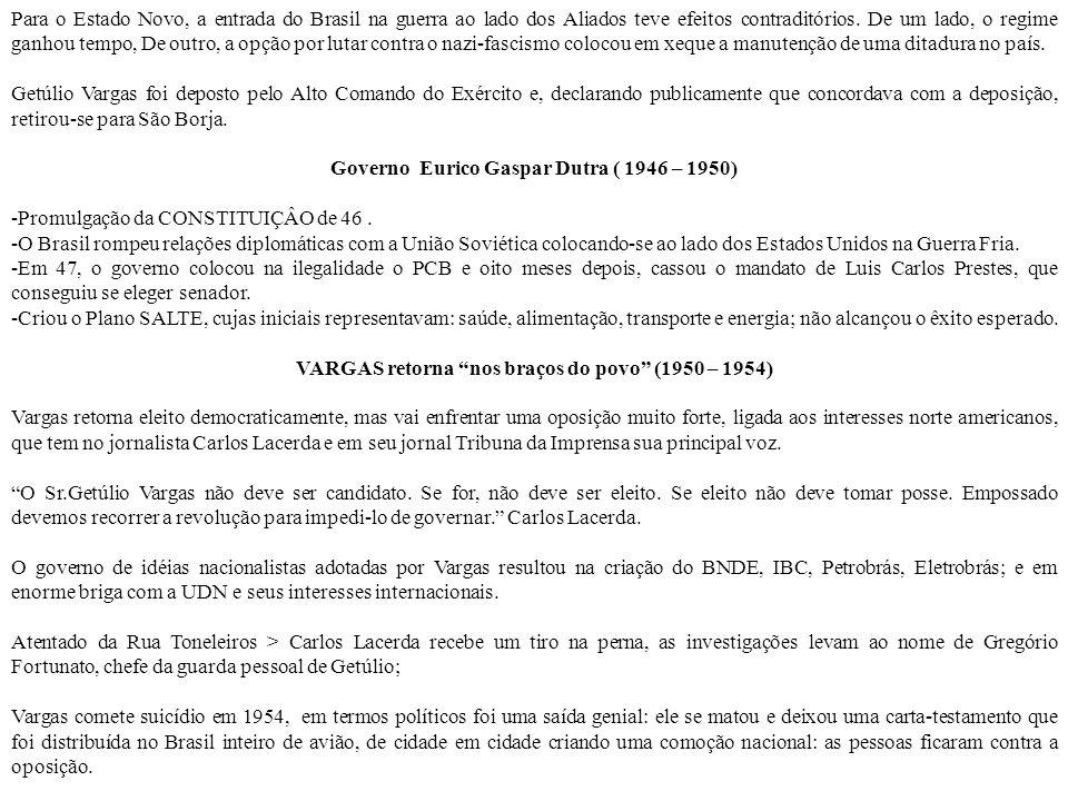 Governo Eurico Gaspar Dutra ( 1946 – 1950)