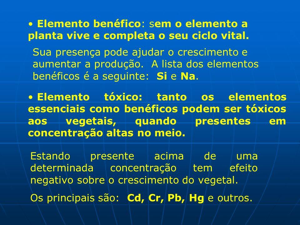 Elemento benéfico: sem o elemento a planta vive e completa o seu ciclo vital.