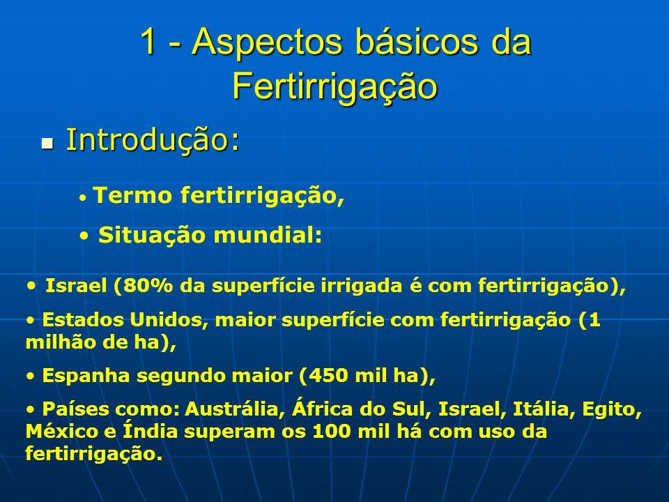 1 - Aspectos básicos da Fertirrigação