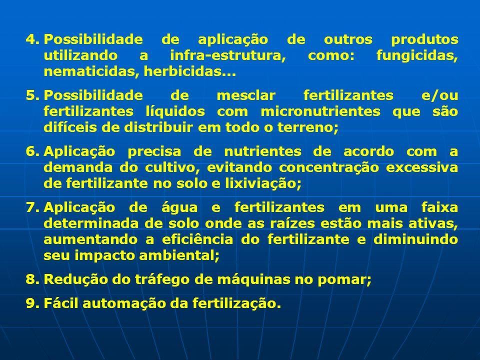 Possibilidade de aplicação de outros produtos utilizando a infra-estrutura, como: fungicidas, nematicidas, herbicidas...