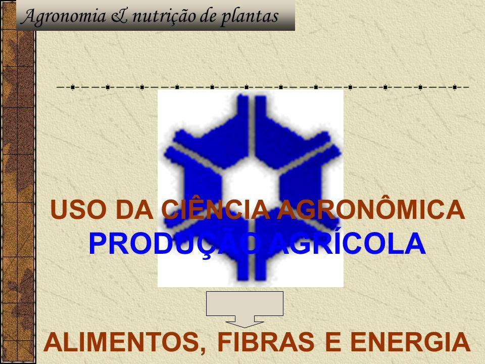 USO DA CIÊNCIA AGRONÔMICA PRODUÇÃO AGRÍCOLA