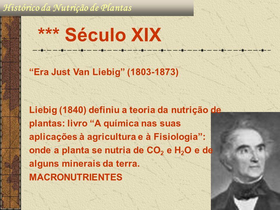 *** Século XIX Histórico da Nutrição de Plantas