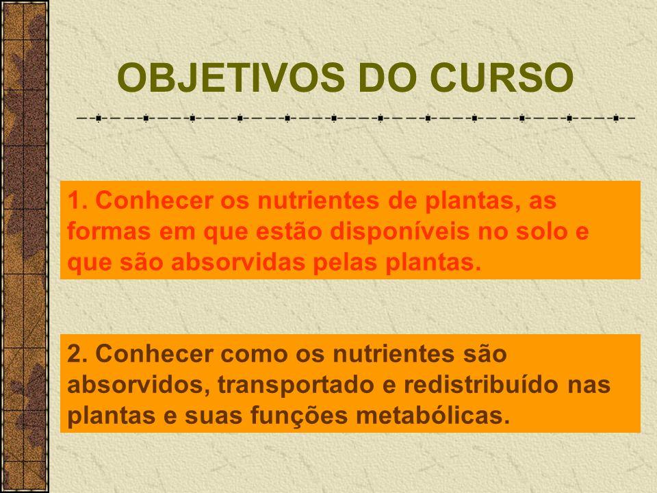 OBJETIVOS DO CURSO 1. Conhecer os nutrientes de plantas, as formas em que estão disponíveis no solo e que são absorvidas pelas plantas.