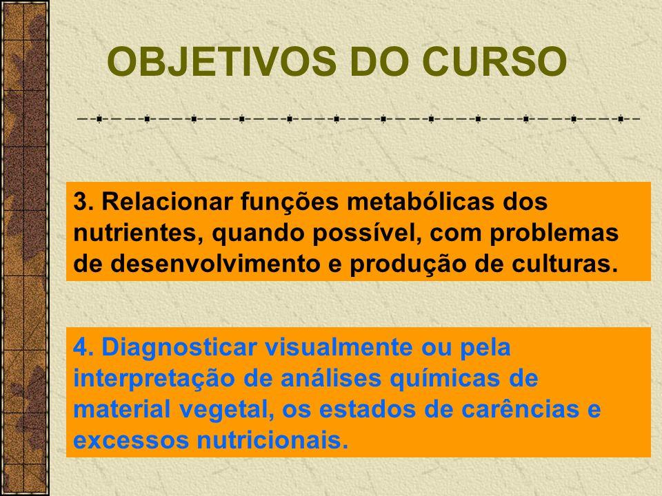 OBJETIVOS DO CURSO 3. Relacionar funções metabólicas dos nutrientes, quando possível, com problemas de desenvolvimento e produção de culturas.