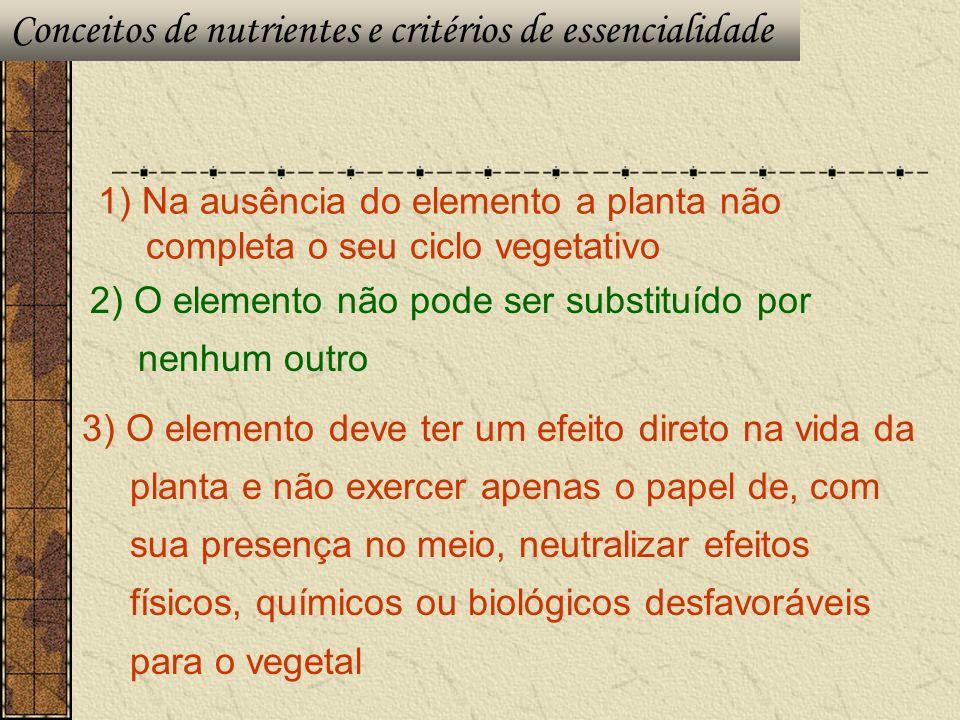 Conceitos de nutrientes e critérios de essencialidade
