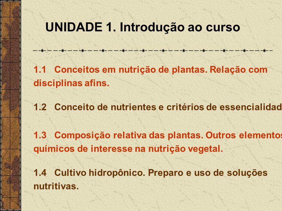 UNIDADE 1. Introdução ao curso