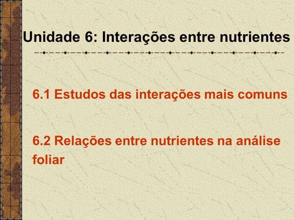Unidade 6: Interações entre nutrientes