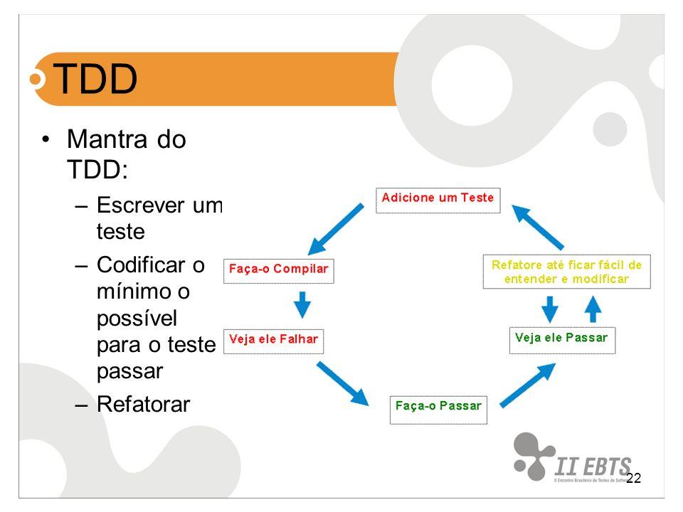 TDD Mantra do TDD: Escrever um teste