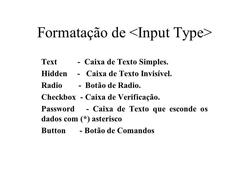 Formatação de <Input Type>
